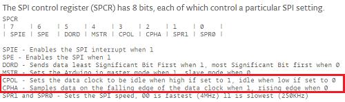 8_SPI control register.png
