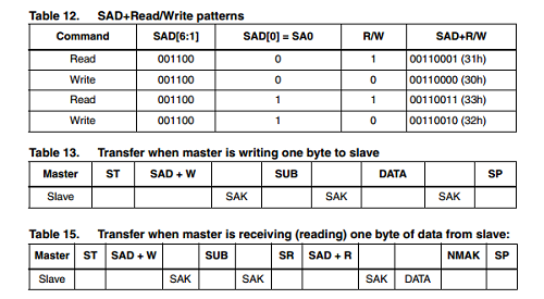 I2C ReadWrite Pattern.png