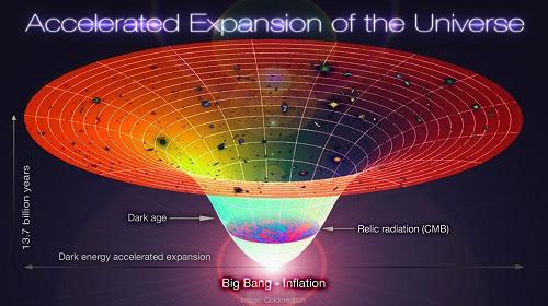 inflation_universe.jpg
