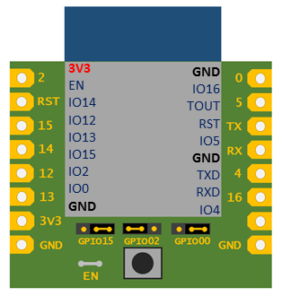 ESP-WROOM-02-Breakout-Board.png