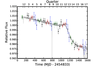 alien_megastructure_data.png