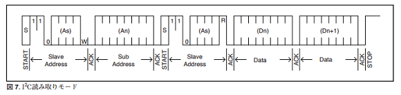 3 I2C read sequence.png