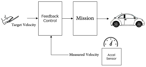 feedback_system2.png