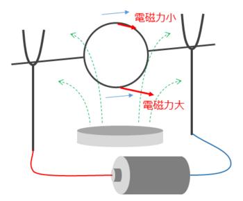 簡易モーター.png